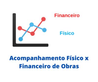 Infográfico acompanhamento físico x financeiro de obras