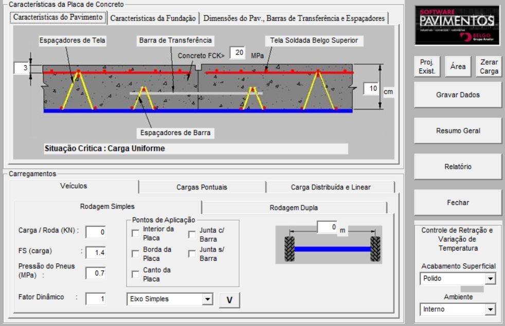 Dimensionamento de Pavimentos de Concreto | Belgo