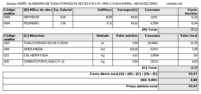 composição de preço unitário para tijolo furado 1/2 vez