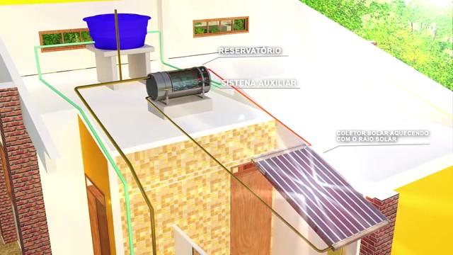 Aquecimento solar vale a pena?